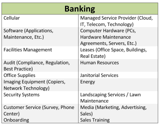 PPK Banking