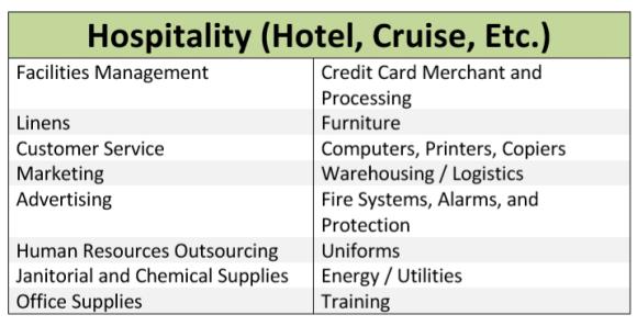 PPK Hospitality