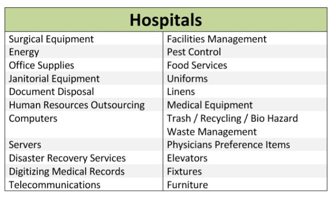PPK Hospitals