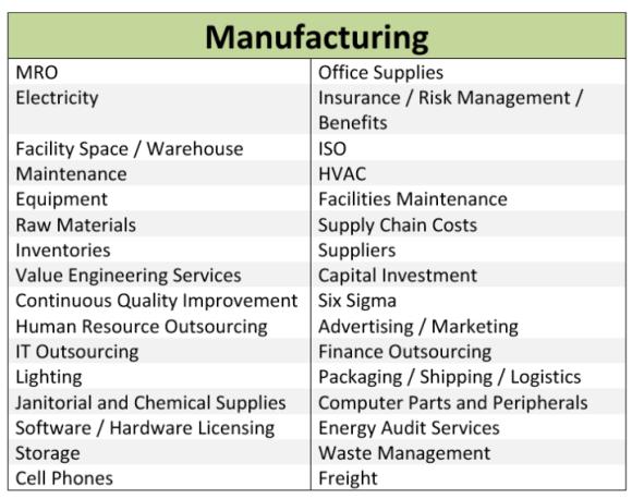 PPK Manufacturing