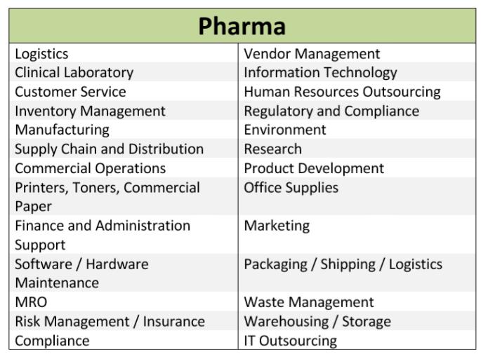 PPK Pharma