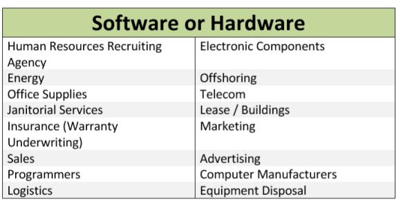 PPK Software Hardware