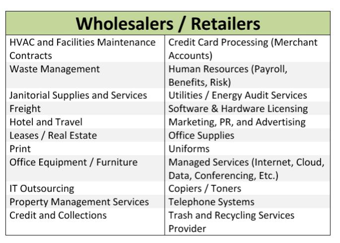 PPK Wholesalers